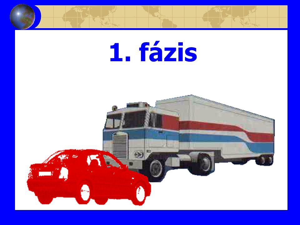 Az ütközés Két különböző sebességgel mozgó test találkozásakor ütközési kölcsönhatás zajlik le.