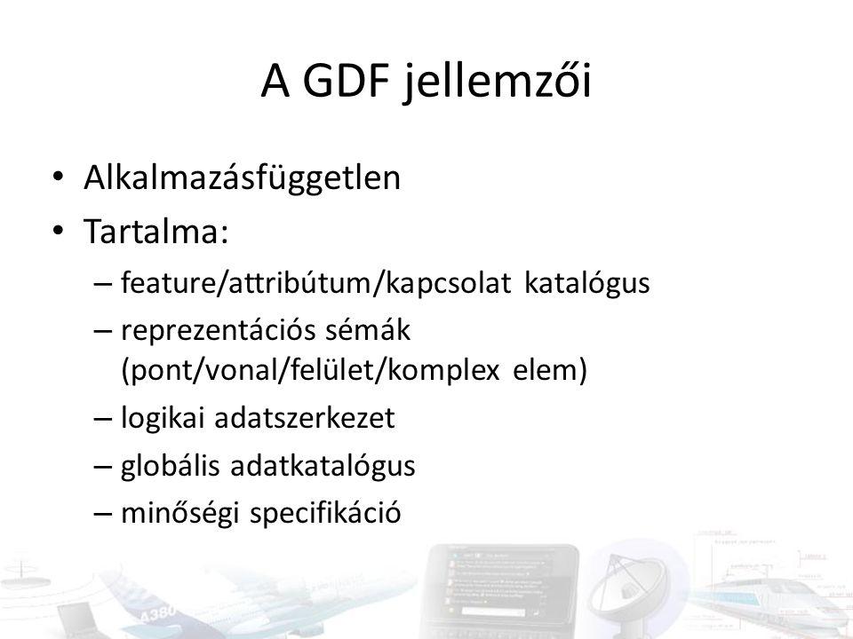 A GDF jellemzői Alkalmazásfüggetlen Tartalma: – feature/attribútum/kapcsolat katalógus – reprezentációs sémák (pont/vonal/felület/komplex elem) – logi