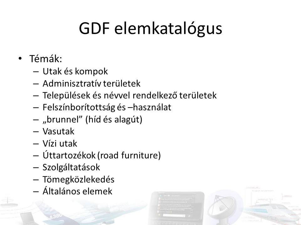 GDF elemkatalógus Témák: – Utak és kompok – Adminisztratív területek – Települések és névvel rendelkező területek – Felszínborítottság és –használat –