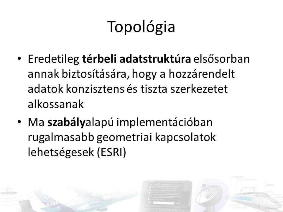 Topológiai elemek Geometriai primitívek: – Csomópont (node), él (edge vagy arc), közbülső pont (vertex) Tulajdonságai: – Összekötöttség (connectivity): él-csomópont kapcs.