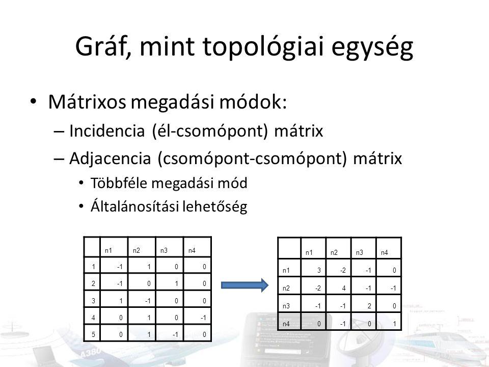Gráf, mint topológiai egység Mátrixos megadási módok: – Incidencia (él-csomópont) mátrix – Adjacencia (csomópont-csomópont) mátrix Többféle megadási m