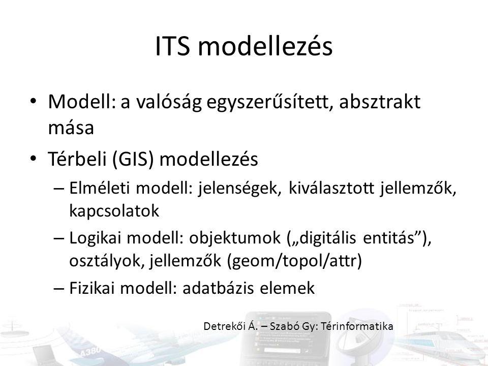 ITS modellezés Modell: a valóság egyszerűsített, absztrakt mása Térbeli (GIS) modellezés – Elméleti modell: jelenségek, kiválasztott jellemzők, kapcso