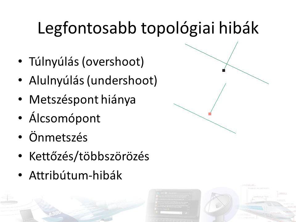 Legfontosabb topológiai hibák Túlnyúlás (overshoot) Alulnyúlás (undershoot) Metszéspont hiánya Álcsomópont Önmetszés Kettőzés/többszörözés Attribútum-