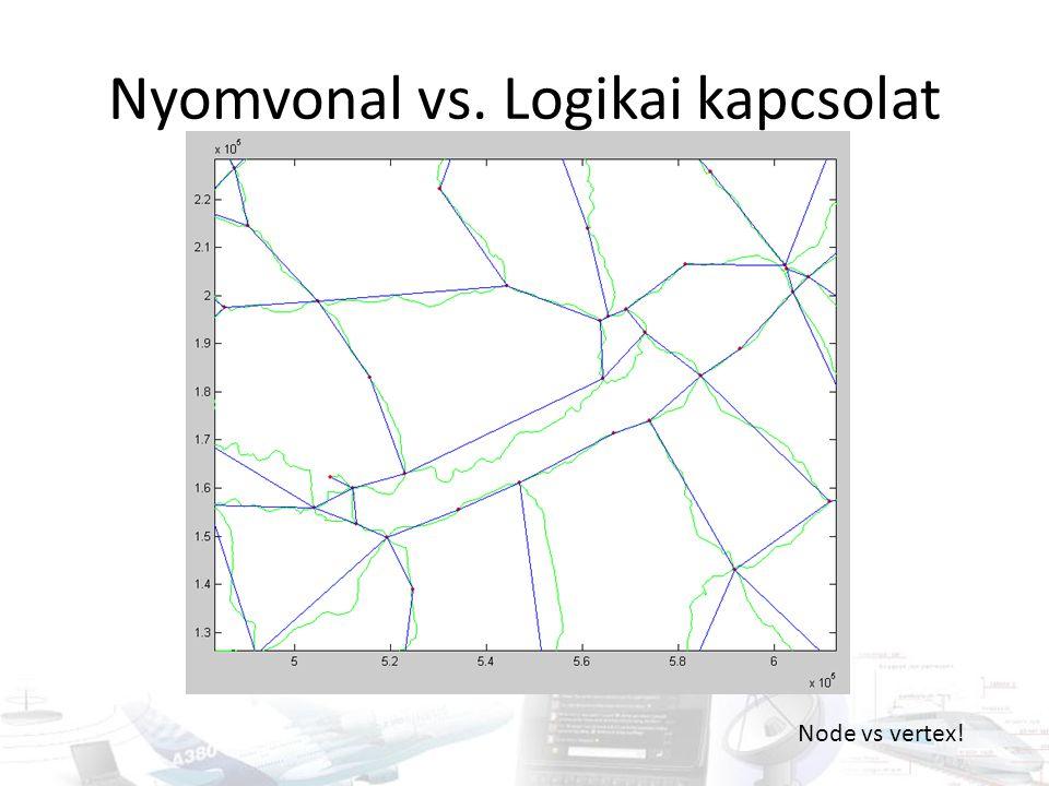 Nyomvonal vs. Logikai kapcsolat Node vs vertex!