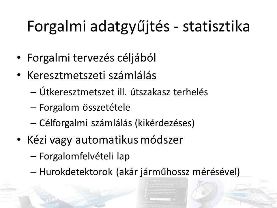Forgalmi adatgyűjtés – folyamatos I.