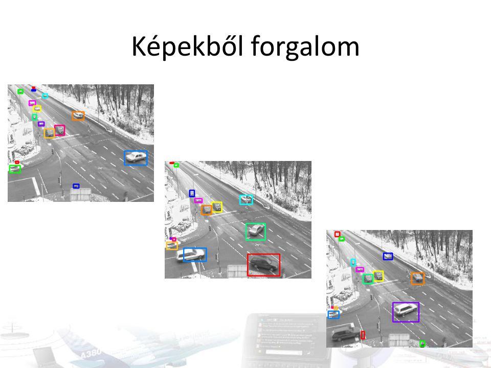 Képekből forgalom