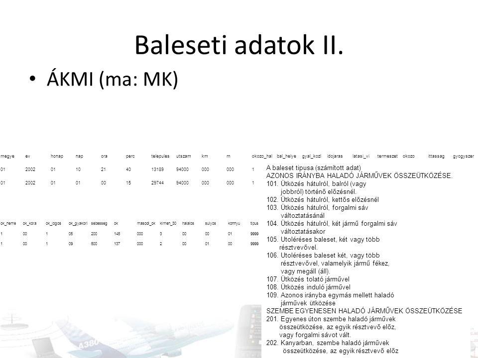 Baleseti adatok II. ÁKMI (ma: MK) megyeevhonapnaporaperctelepulesutszamkmmokozo_halbal_helyegyal_kozlidojaraslatasi_vitermeszetokozoittassaggyogyszer