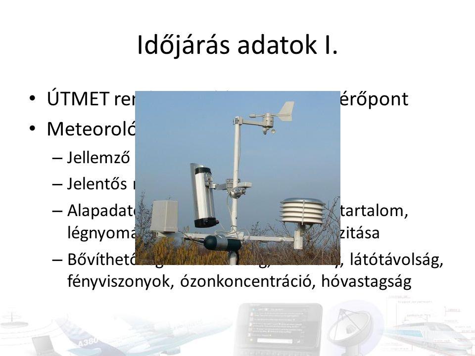 Időjárás adatok I. ÚTMET rendszer, több mint 200 mérőpont Meteorológiai állomások – Jellemző helyeken, pl. hidak – Jelentős részük napelemes – Alapada