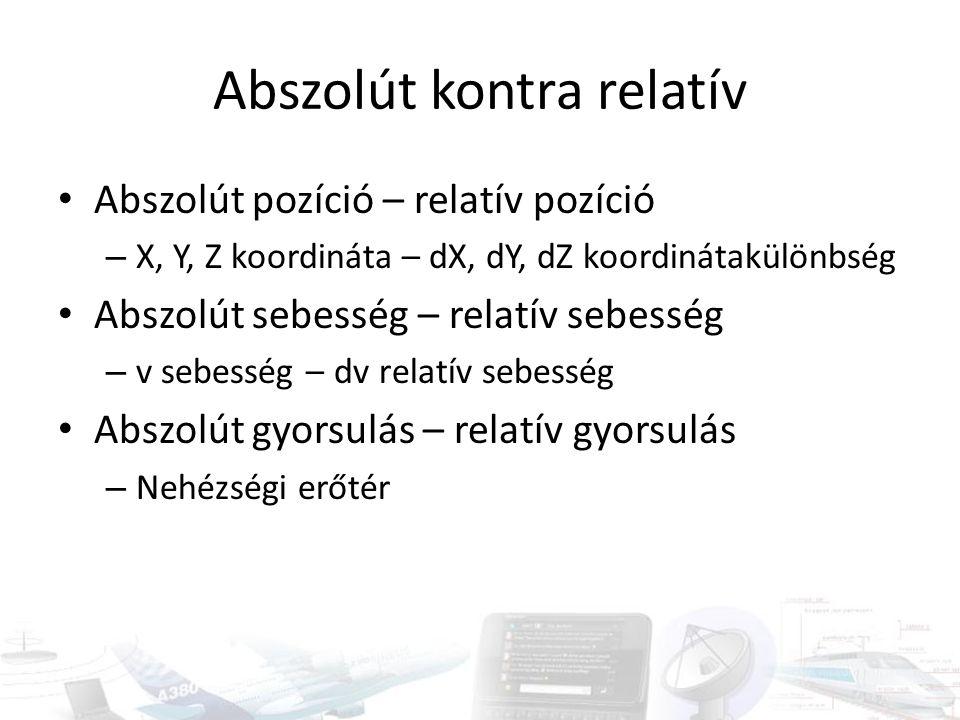 Abszolút kontra relatív Abszolút pozíció – relatív pozíció – X, Y, Z koordináta – dX, dY, dZ koordinátakülönbség Abszolút sebesség – relatív sebesség
