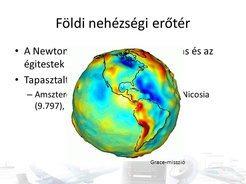 Földi nehézségi erőtér A Newton-féle tömegvonzás, a forgás és az égitestek hatására kialakuló erőtér Tapasztalt g értékek – Amszterdam (9.813), London