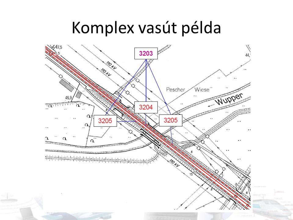 DAT Digitális alaptérkép Magyarországon Szabvány: MSZ 7772-1 Objektum-orientált szerkezet Fontosabb részei: – Fogalmi modell, adatszerkezet, adatcsere leírás, digitális jelkulcs Geometriai és leíró adatok 9 objektumosztály, 36 objektumcsoport, 261 objektumféleség