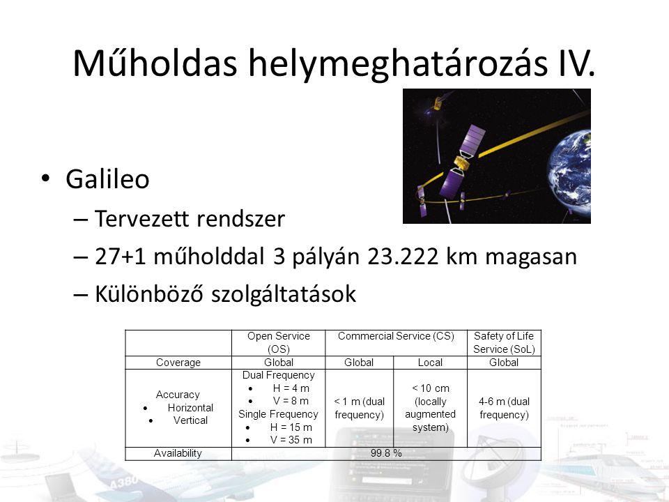 Műholdas helymeghatározás IV. Galileo – Tervezett rendszer – 27+1 műholddal 3 pályán 23.222 km magasan – Különböző szolgáltatások Open Service (OS) Co