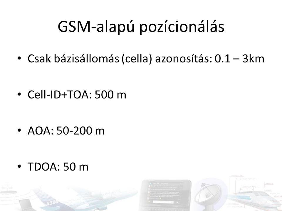 GSM-alapú pozícionálás Csak bázisállomás (cella) azonosítás: 0.1 – 3km Cell-ID+TOA: 500 m AOA: 50-200 m TDOA: 50 m