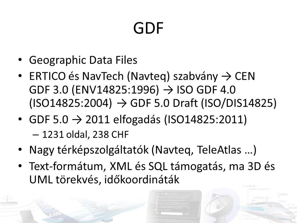 A GDF jellemzői Alkalmazásfüggetlen Tartalma: – feature/attribútum/kapcsolat katalógus – reprezentációs sémák (pont/vonal/felület/komplex elem) – logikai adatszerkezet – globális adatkatalógus – minőségi specifikáció