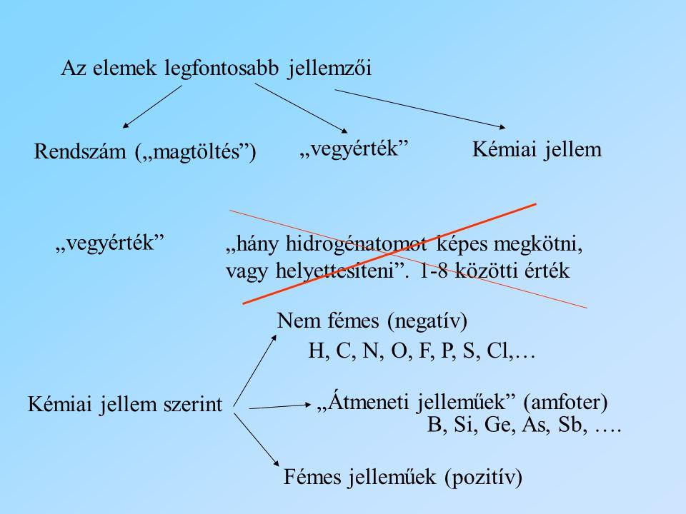 """Az elemek legfontosabb jellemzői Rendszám (""""magtöltés"""") """"vegyérték"""" Kémiai jellem """"vegyérték"""" """"hány hidrogénatomot képes megkötni, vagy helyettesíteni"""
