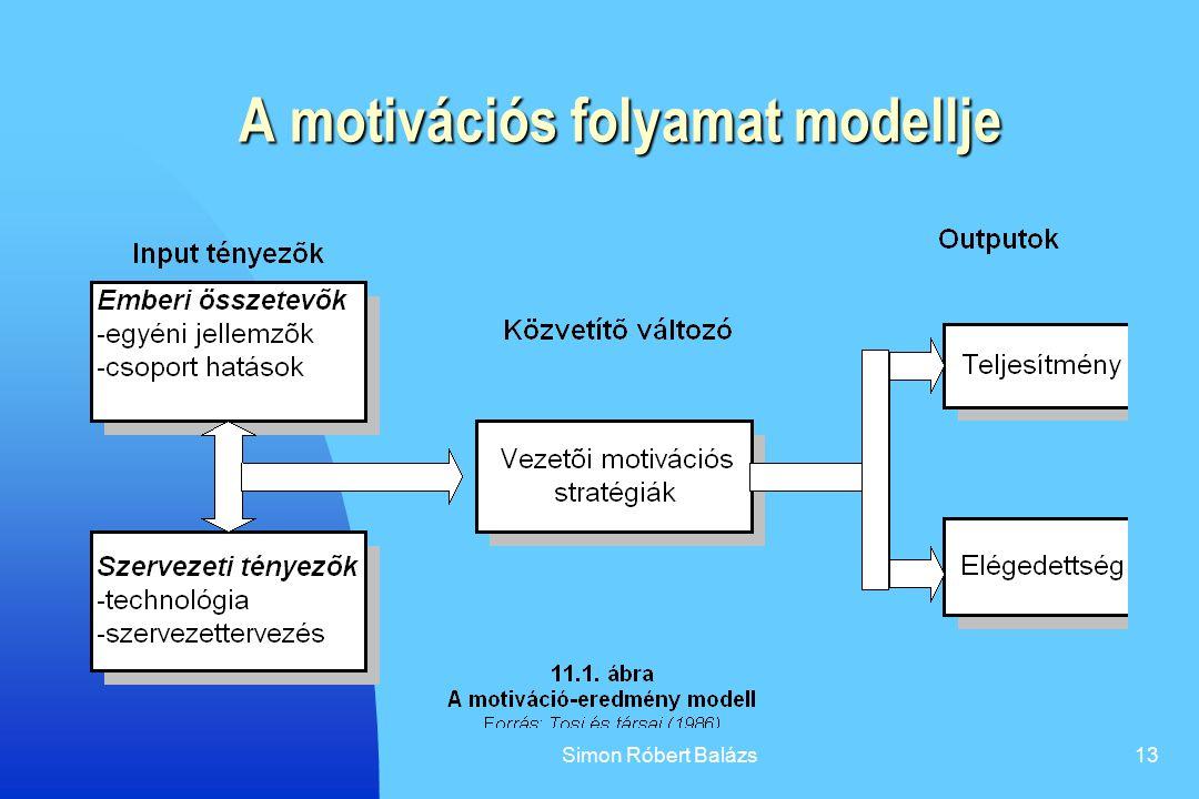 Simon Róbert Balázs13 A motivációs folyamat modellje