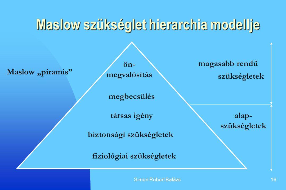 """Simon Róbert Balázs16 Maslow szükséglet hierarchia modellje Maslow """"piramis"""" ön- megvalósítás megbecsülés társas igény biztonsági szükségletek fizioló"""