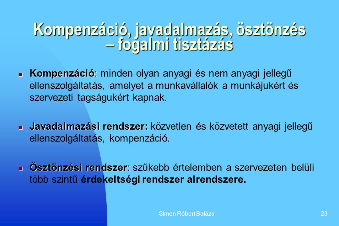 Simon Róbert Balázs23 Kompenzáció, javadalmazás, ösztönzés – fogalmi tisztázás Kompenzáció: Kompenzáció: minden olyan anyagi és nem anyagi jellegű ell