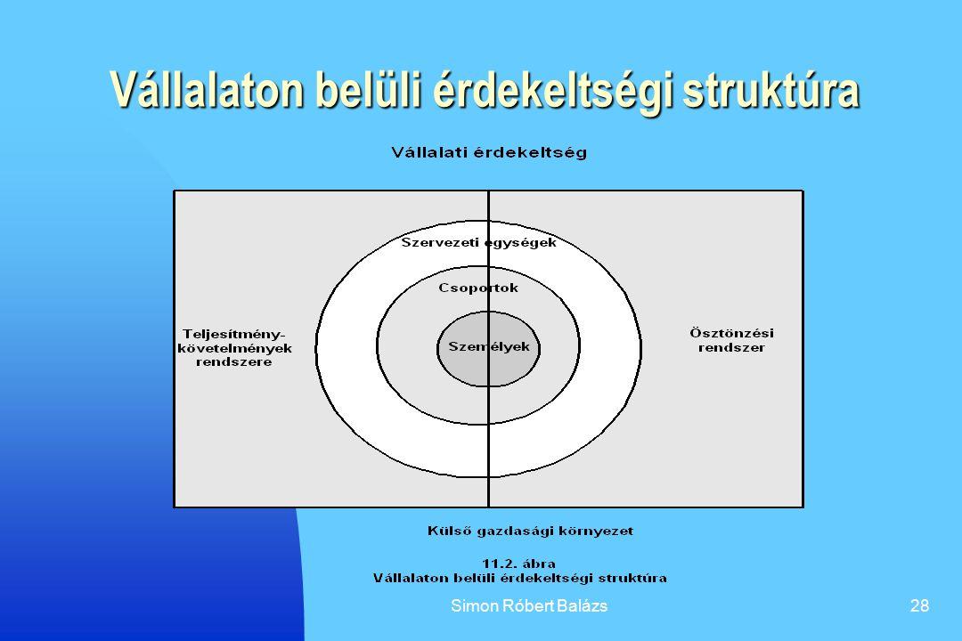 Simon Róbert Balázs28 Vállalaton belüli érdekeltségi struktúra