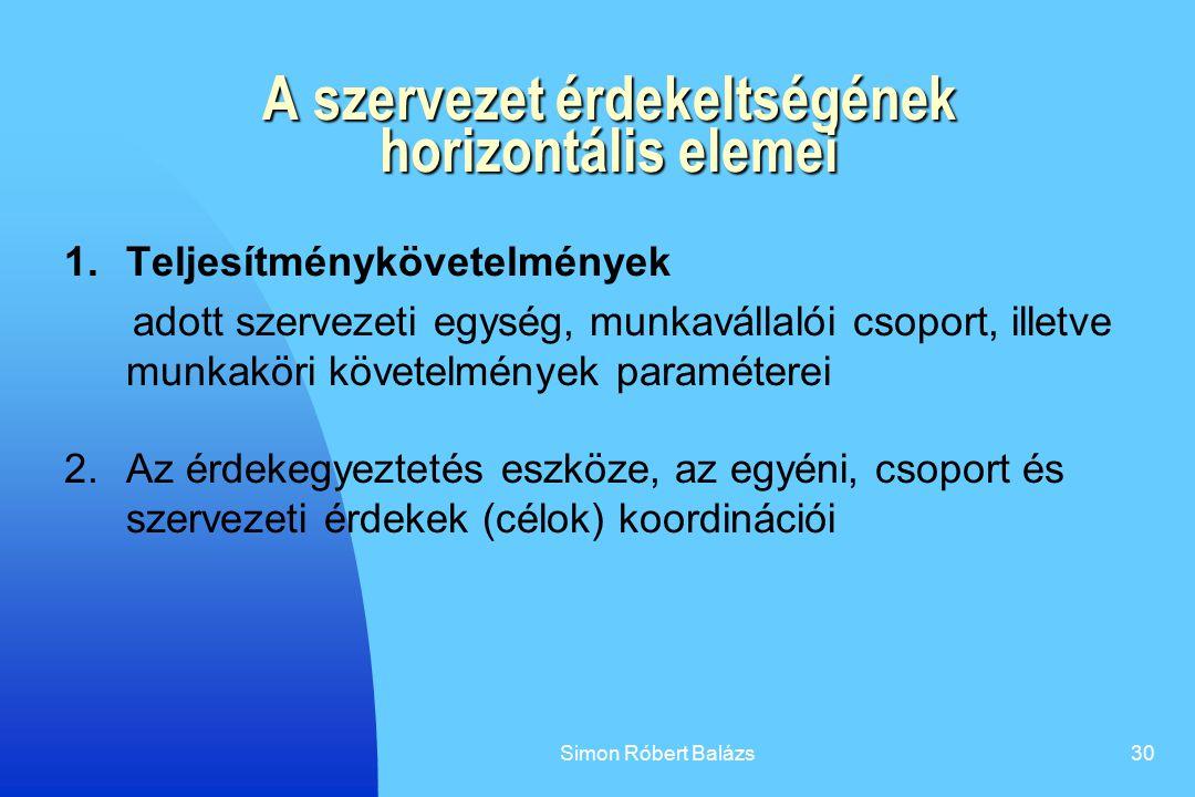 Simon Róbert Balázs30 A szervezet érdekeltségének horizontális elemei 1.Teljesítménykövetelmények adott szervezeti egység, munkavállalói csoport, ille