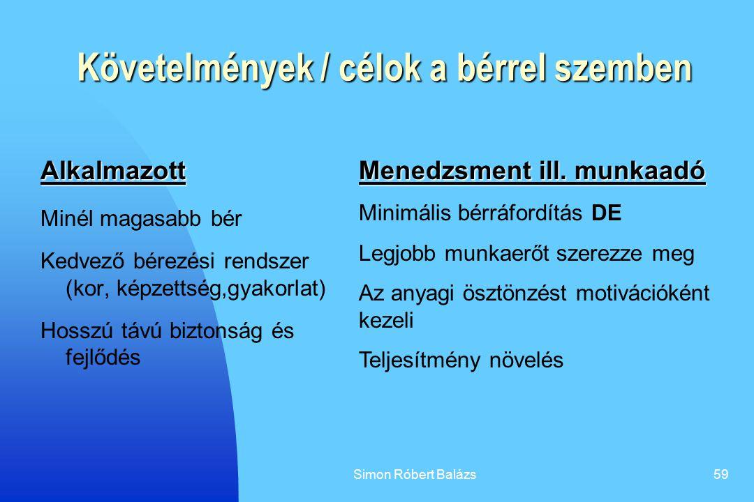 Simon Róbert Balázs59 Követelmények / célok a bérrel szemben Alkalmazott Minél magasabb bér Kedvező bérezési rendszer (kor, képzettség,gyakorlat) Hoss