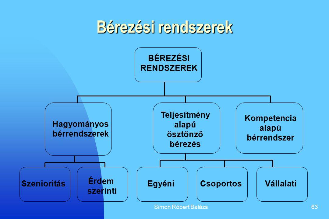 Simon Róbert Balázs63 Bérezési rendszerek BÉREZÉSI RENDSZEREK Teljesítmény alapú ösztönző bérezés Kompetencia alapú bérrendszer Szenioritás Érdem szer