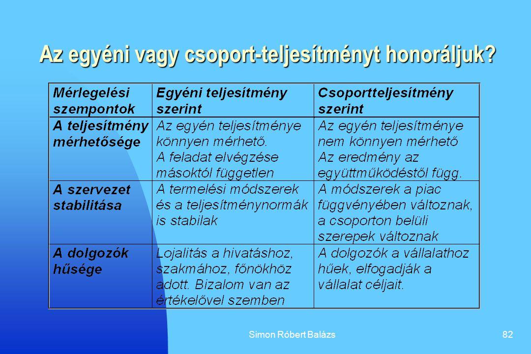 Simon Róbert Balázs82 Az egyéni vagy csoport-teljesítményt honoráljuk?