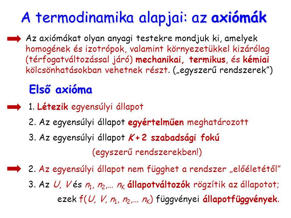 A termodinamika alapjai: az axiómák Az axiómákat olyan anyagi testekre mondjuk ki, amelyek homogének és izotrópok, valamint környezetükkel kizárólag (