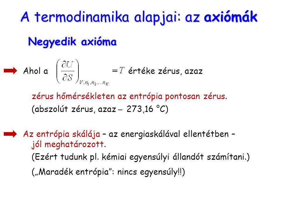 Ahol a értéke zérus, azaz zérus hőmérsékleten az entrópia pontosan zérus. (abszolút zérus, azaz ̶ 273,16 °C) Az entrópia skálája – az energiaskálával