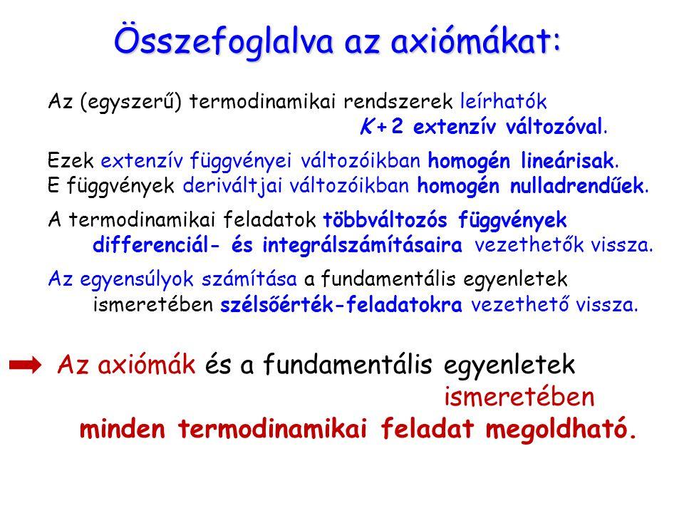 Összefoglalva az axiómákat: Az (egyszerű) termodinamikai rendszerek leírhatók K + 2 extenzív változóval. Ezek extenzív függvényei változóikban homogén