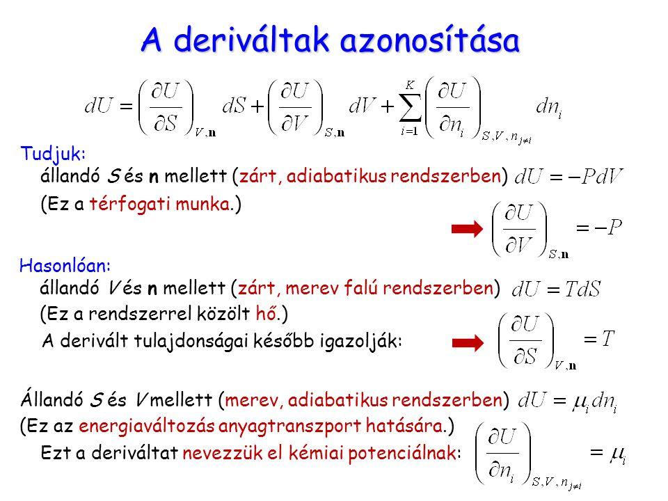 A deriváltak azonosítása Tudjuk: állandó S és n mellett (zárt, adiabatikus rendszerben) (Ez a térfogati munka.) Hasonlóan: állandó V és n mellett (zár