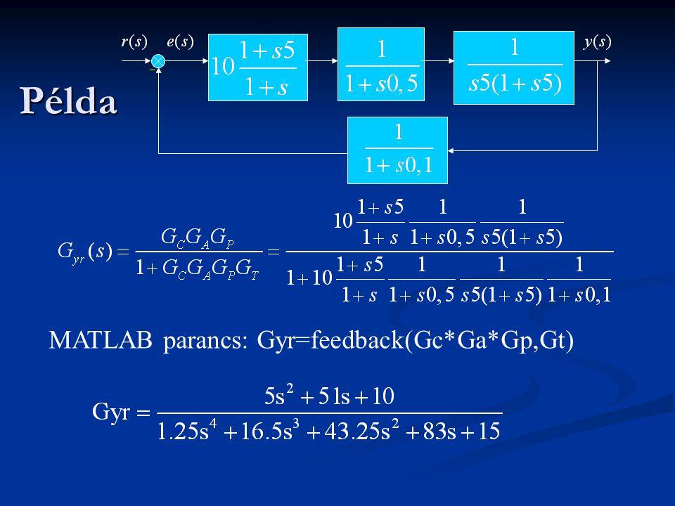 Példa MATLAB parancs: Gyr=feedback(Gc*Ga*Gp,Gt)