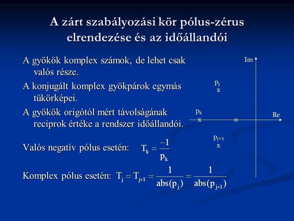 A zárt szabályozási kör pólus-zérus elrendezése és az időállandói A gyökök komplex számok, de lehet csak valós része. A konjugált komplex gyökpárok eg