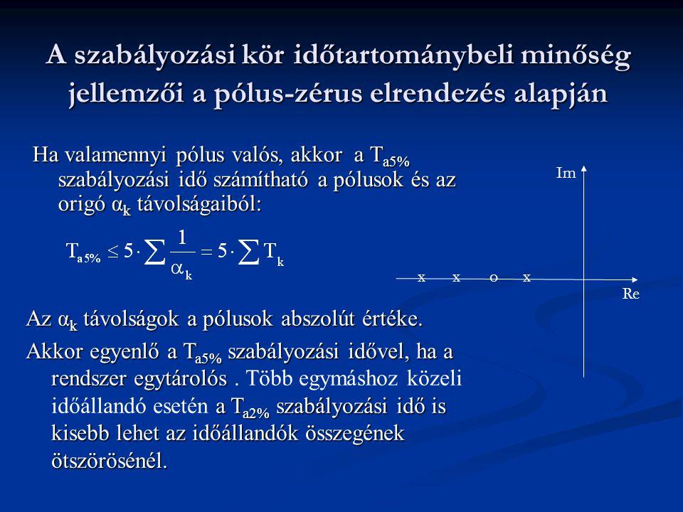 A szabályozási kör időtartománybeli minőség jellemzői a pólus-zérus elrendezés alapján Ha valamennyi pólus valós, akkor a T a5% szabályozási idő számí