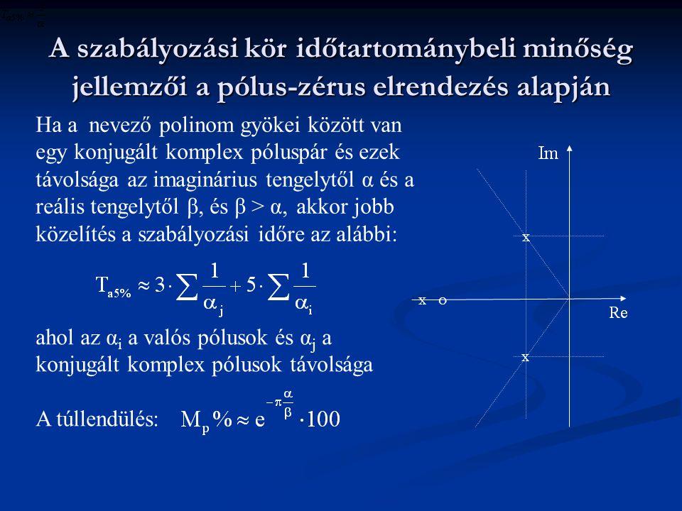 A szabályozási kör időtartománybeli minőség jellemzői a pólus-zérus elrendezés alapján ahol az α i a valós pólusok és α j a konjugált komplex pólusok