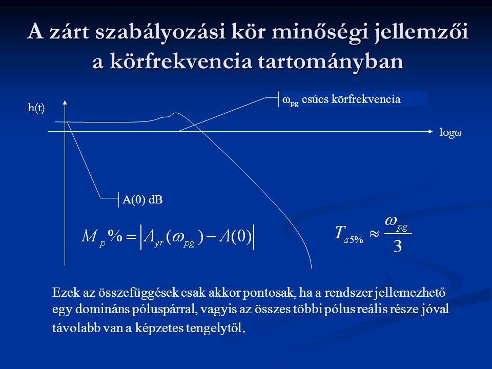 A zárt szabályozási kör minőségi jellemzői a körfrekvencia tartományban A(0) dB ω pg csúcs körfrekvencia logω h(t) Ezek az összefüggések csak akkor po