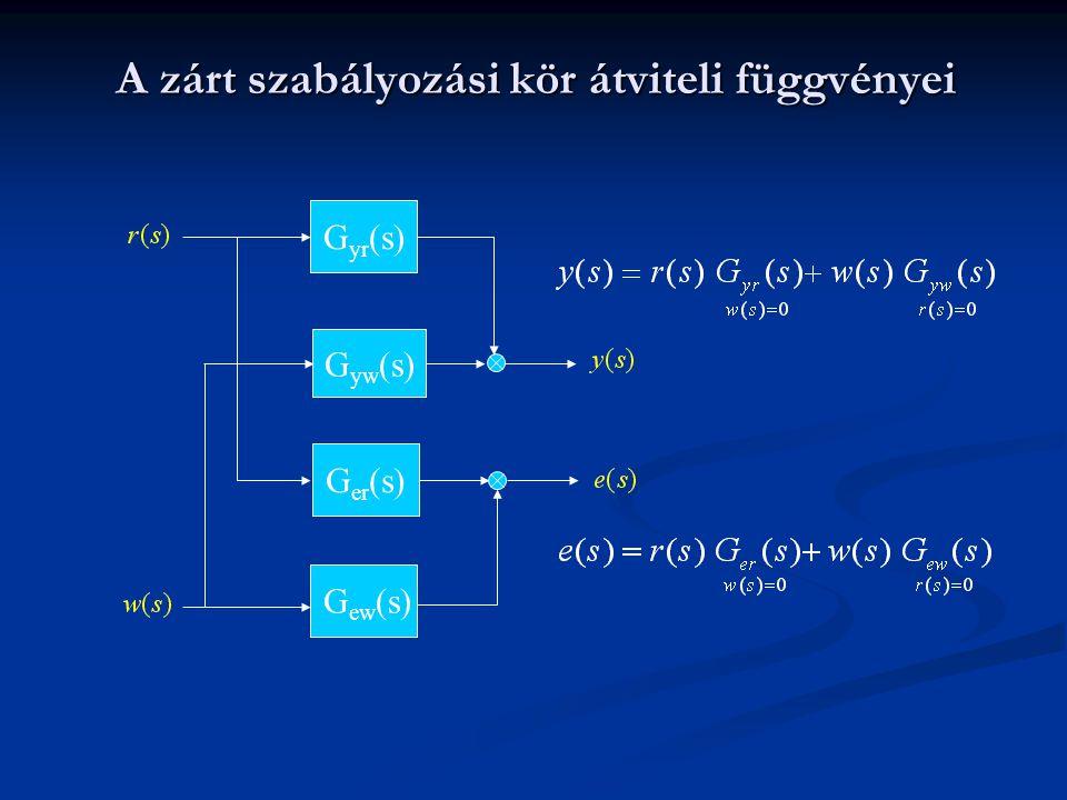 A szabályozási kör időtartománybeli minőség jellemzői a pólus-zérus elrendezés alapján ahol az α i a valós pólusok és α j a konjugált komplex pólusok távolsága A túllendülés: Ha a nevező polinom gyökei között van egy konjugált komplex póluspár és ezek távolsága az imaginárius tengelytől α és a reális tengelytől β, és β > α, akkor jobb közelítés a szabályozási időre az alábbi: x x x o