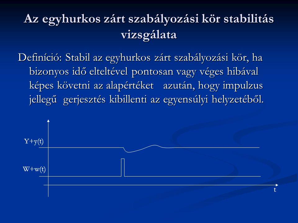 Az egyhurkos zárt szabályozási kör stabilitás vizsgálata Definíció: Stabil az egyhurkos zárt szabályozási kör, ha bizonyos idő elteltével pontosan vag