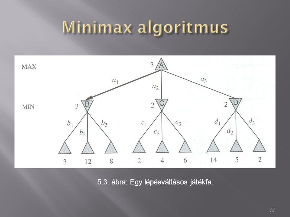 5.3. ábra: Egy lépésváltásos játékfa. 30
