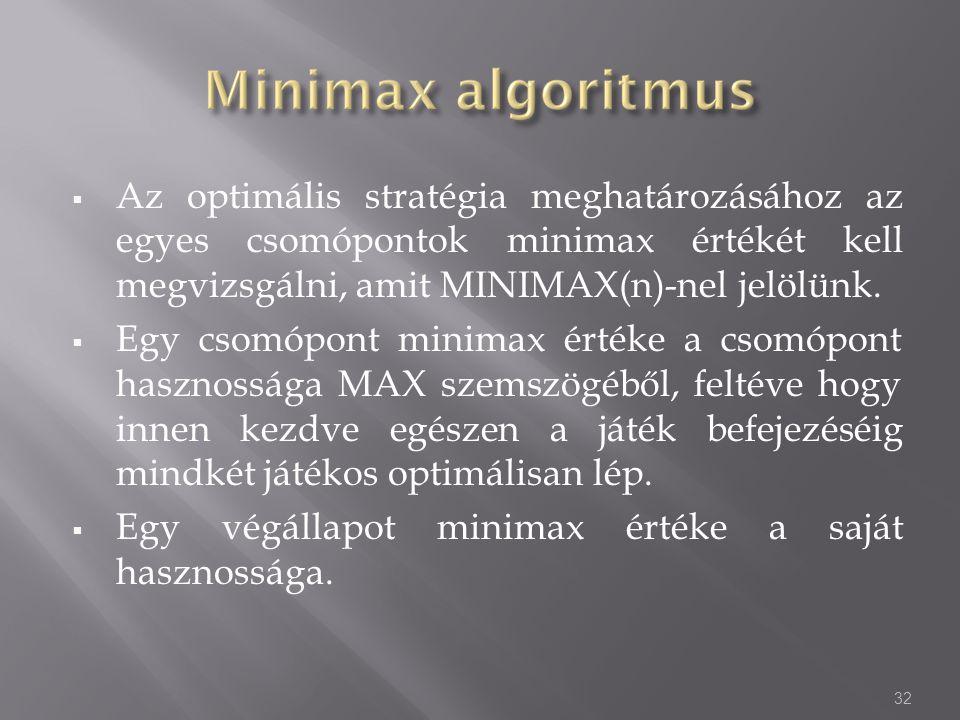  Az optimális stratégia meghatározásához az egyes csomópontok minimax értékét kell megvizsgálni, amit MINIMAX(n)-nel jelölünk.  Egy csomópont minima