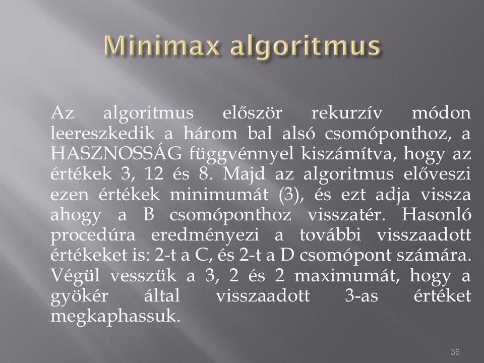 Az algoritmus először rekurzív módon leereszkedik a három bal alsó csomóponthoz, a HASZNOSSÁG függvénnyel kiszámítva, hogy az értékek 3, 12 és 8. Majd