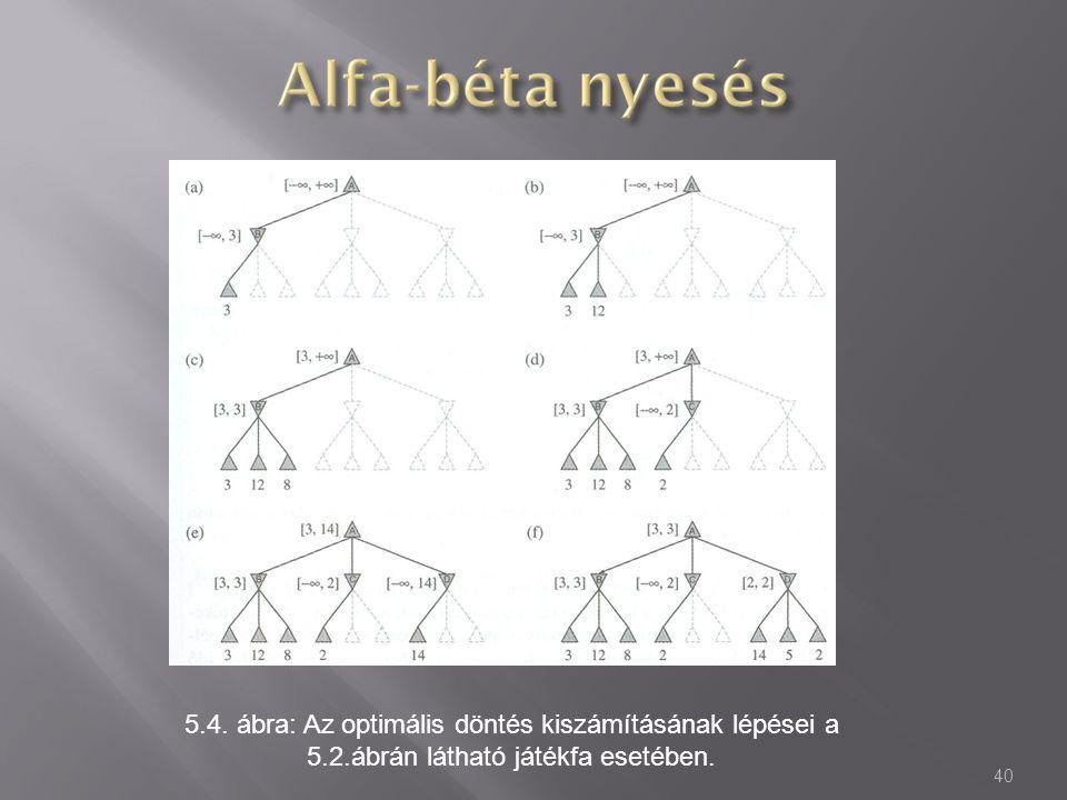 5.4. ábra: Az optimális döntés kiszámításának lépései a 5.2.ábrán látható játékfa esetében. 40
