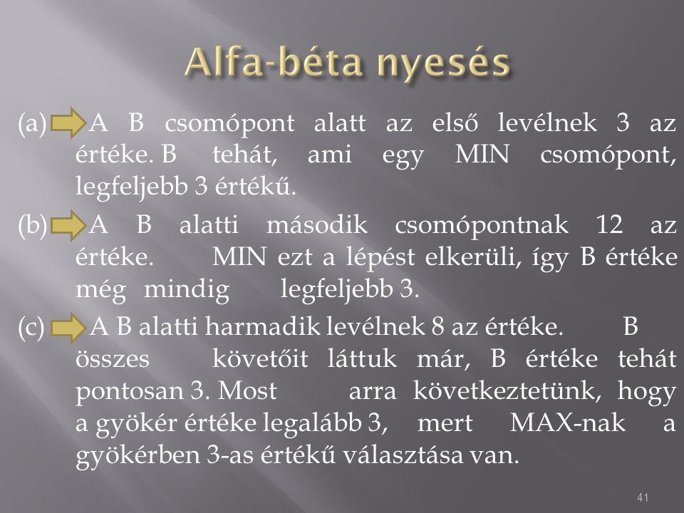 (a) A B csomópont alatt az első levélnek 3 az értéke. B tehát, ami egy MIN csomópont, legfeljebb 3 értékű. (b) A B alatti második csomópontnak 12 az é