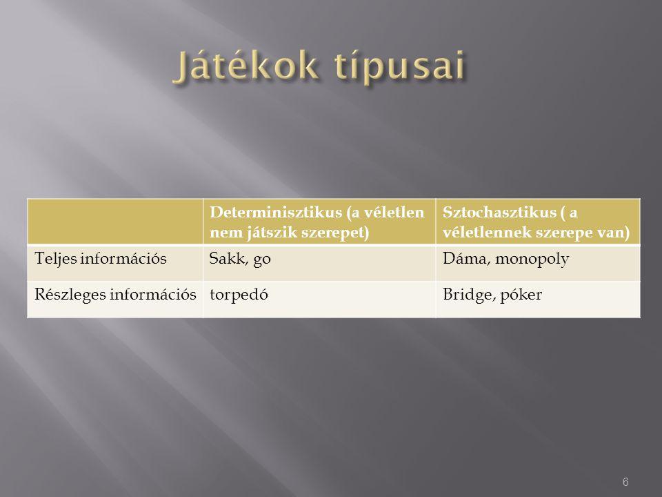 Determinisztikus (a véletlen nem játszik szerepet) Sztochasztikus ( a véletlennek szerepe van) Teljes információsSakk, goDáma, monopoly Részleges info