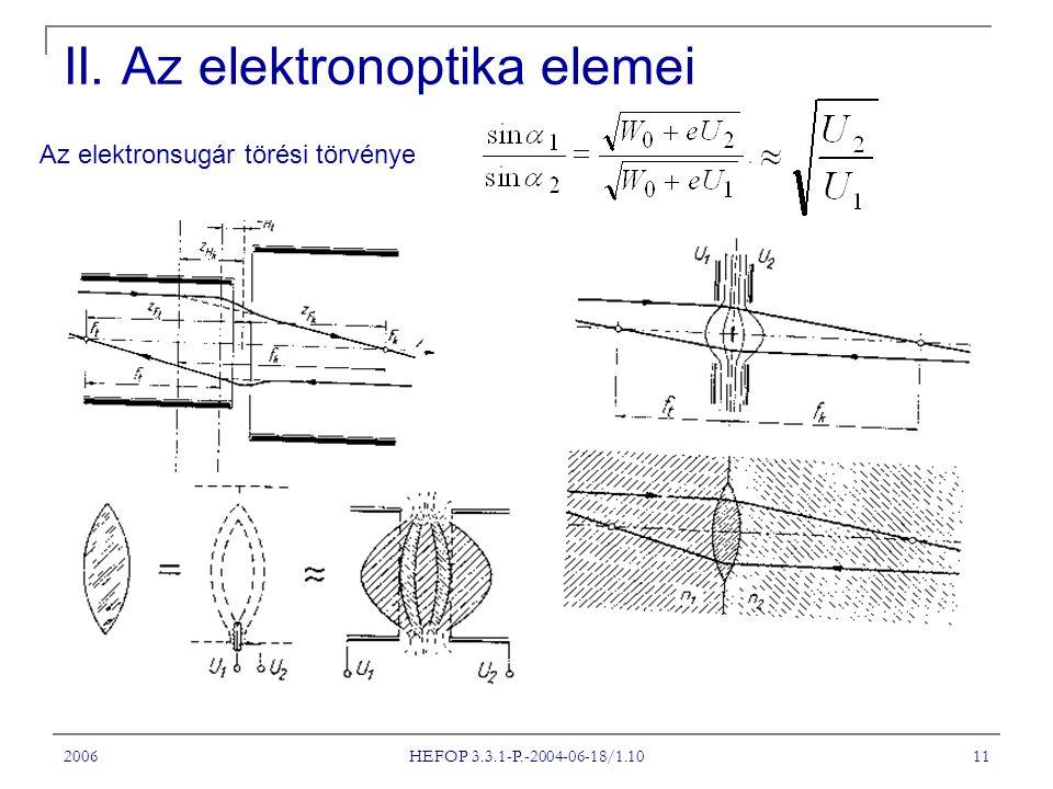 2006 HEFOP 3.3.1-P.-2004-06-18/1.10 11 II. Az elektronoptika elemei Az elektronsugár törési törvénye