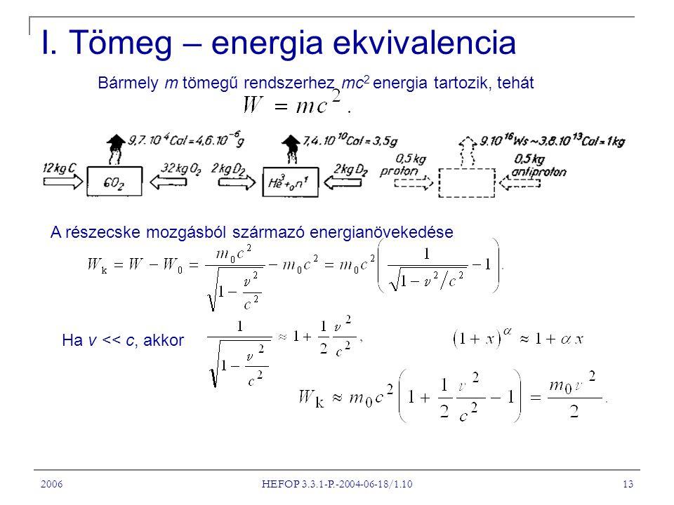 2006 HEFOP 3.3.1-P.-2004-06-18/1.10 13 I. Tömeg – energia ekvivalencia Bármely m tömegű rendszerhez mc 2 energia tartozik, tehát A részecske mozgásból