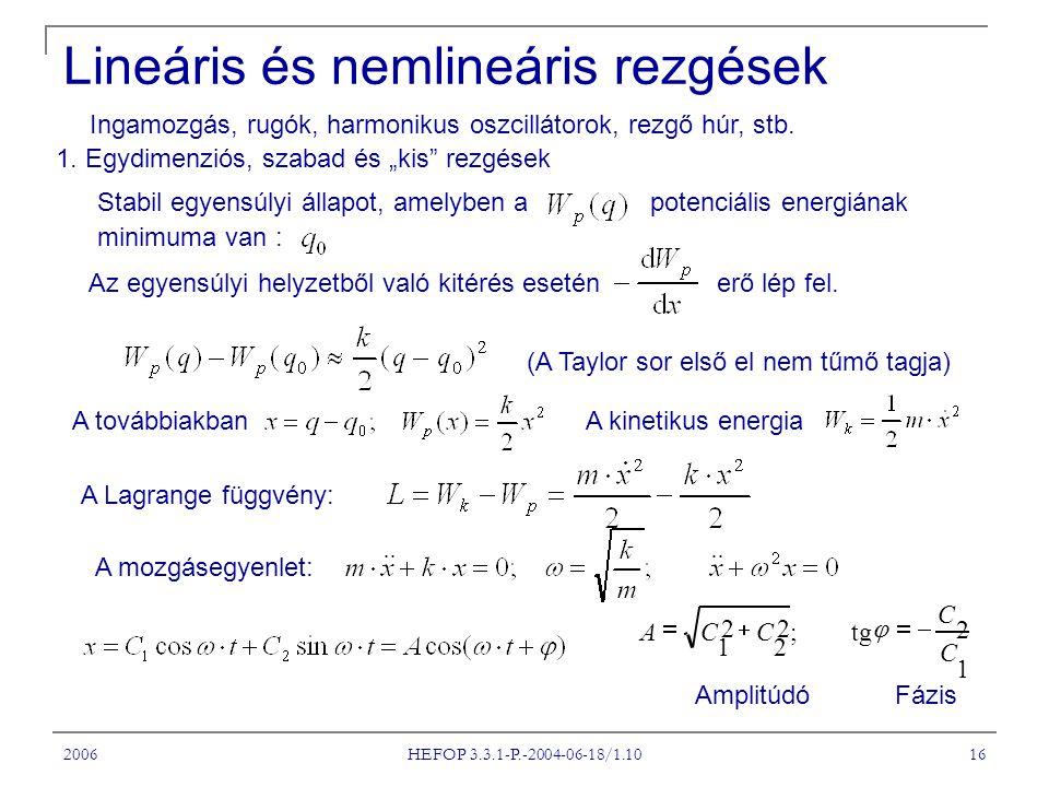 2006 HEFOP 3.3.1-P.-2004-06-18/1.10 16 Lineáris és nemlineáris rezgések Ingamozgás, rugók, harmonikus oszcillátorok, rezgő húr, stb. 1. Egydimenziós,