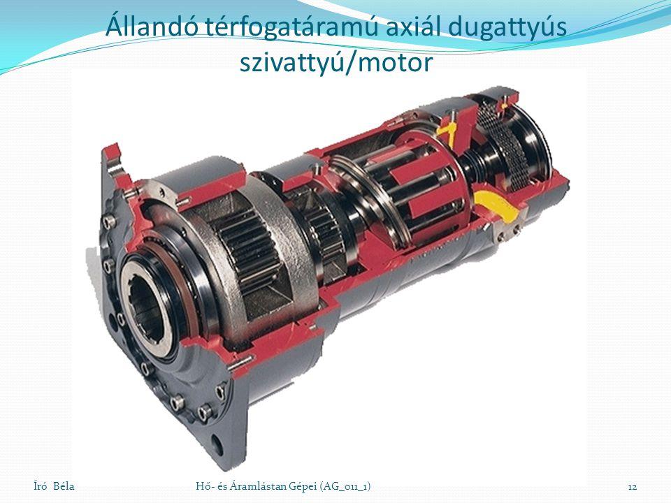 Író BélaHő- és Áramlástan Gépei (AG_011_1)12 Állandó térfogatáramú axiál dugattyús szivattyú/motor