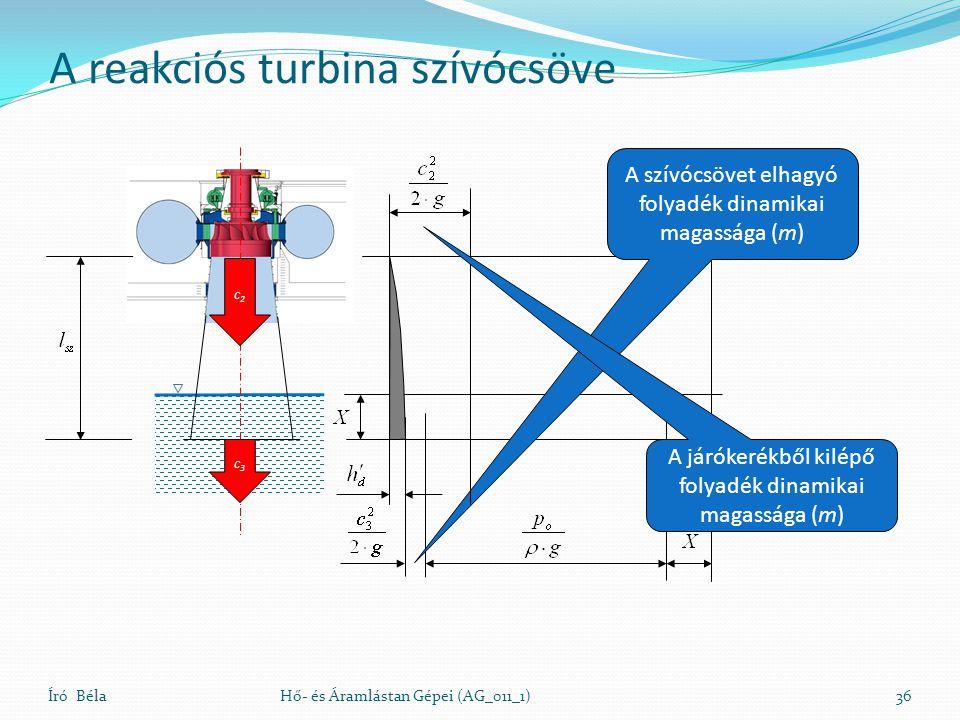 A reakciós turbina szívócsöve Író BélaHő- és Áramlástan Gépei (AG_011_1)36 c3c3 A szívócsövet elhagyó folyadék dinamikai magassága (m) A járókerékből