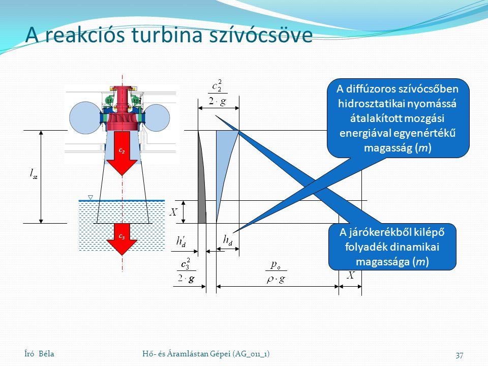 A reakciós turbina szívócsöve Író BélaHő- és Áramlástan Gépei (AG_011_1)37 c3c3 A járókerékből kilépő folyadék dinamikai magassága (m) c2c2 A diffúzor